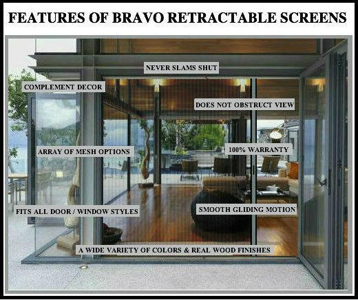 Motorized Retractable Screens